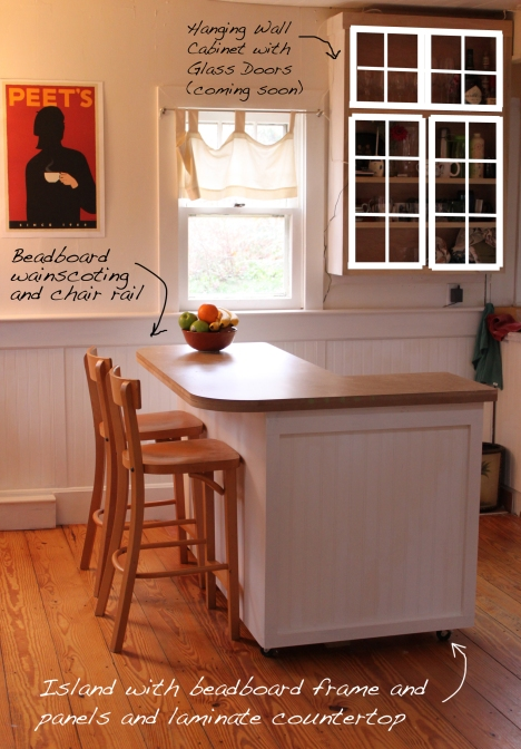 Weeknd project low budget kitchen renovation welcome to for Low budget kitchen remodel